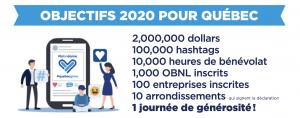 Objectifs Quebec 2020