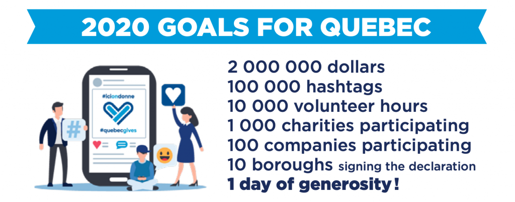 QuebecGives Goals 2020