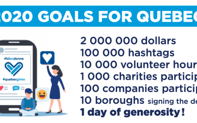Why set a goal for your Giving Tuesday campaign?
